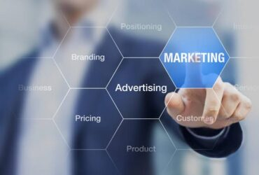 Sixloom Effective Business Marketing and Advertising